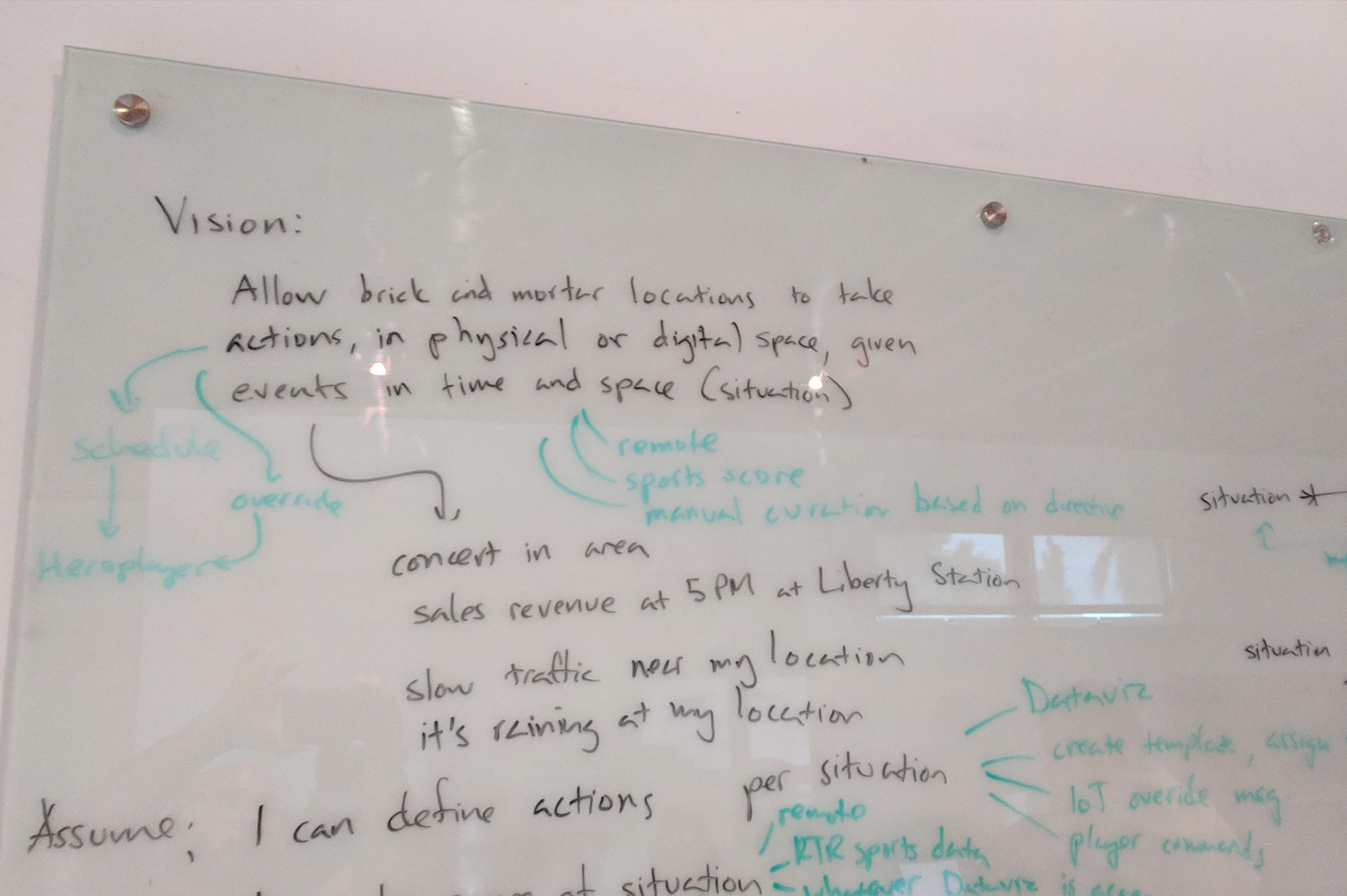 Vision Whiteboard