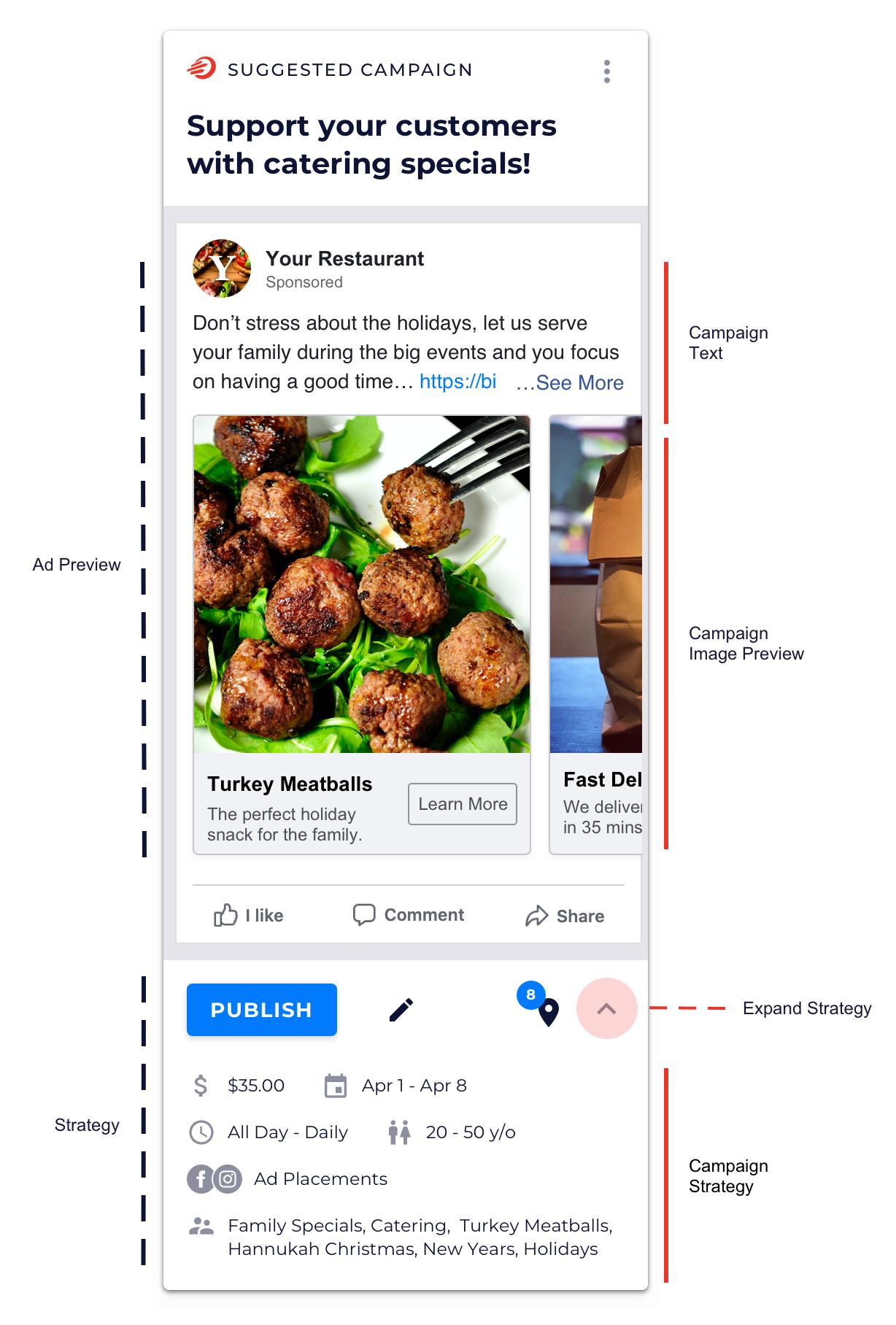 Catering-Smartcard-Blog